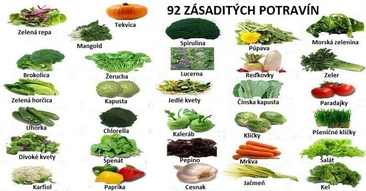 Pre udržanie dobrého zdravia je potrebné správne pH tela. Prečítajte si zoznam zásaditých potravín, ktoré vám ho pomôžu znormalizovať.
