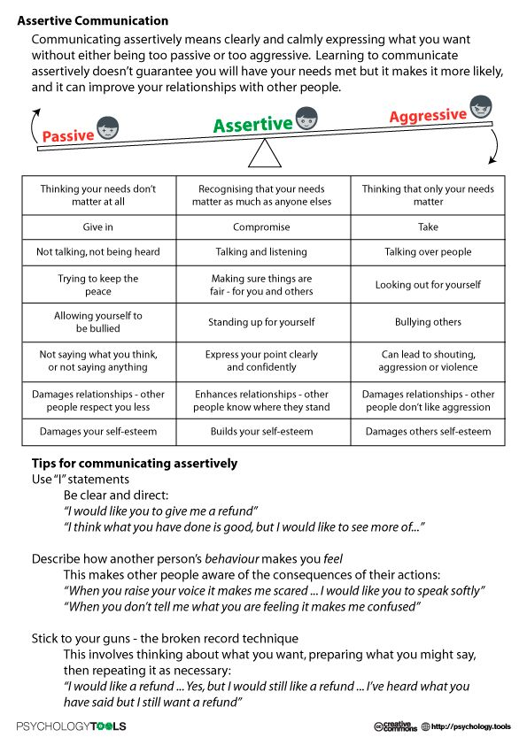 Worksheet Assertiveness Training Worksheets assertive communication worksheet delwfg com on pinterest