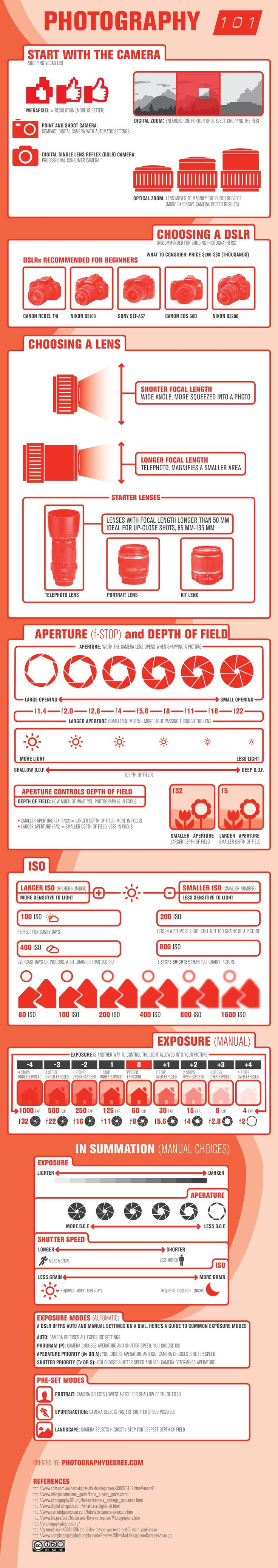 #Photography 101 | Great #Infographic for Beginning Photographers