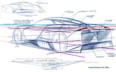 Car sketch tutorial 3/4 rear view | Car Design Education Tips