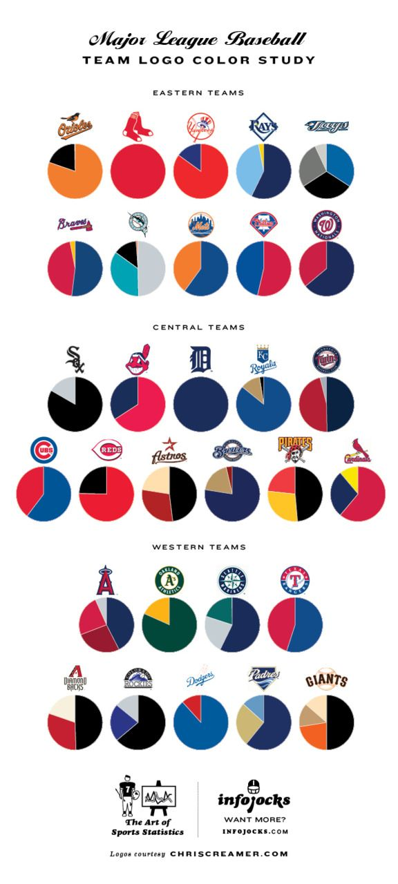 mlb team color study