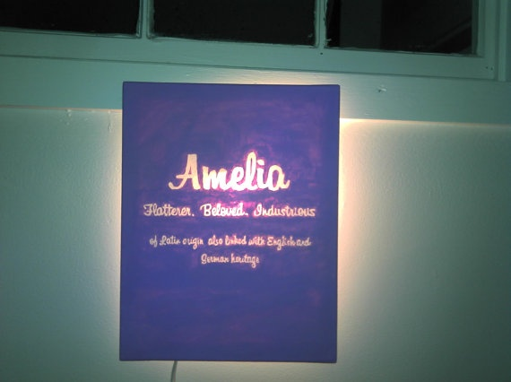 Hanging Canvas Night Light by SweetMiasShop on Etsy, $25.00Canvas Night, Hanging Canvas