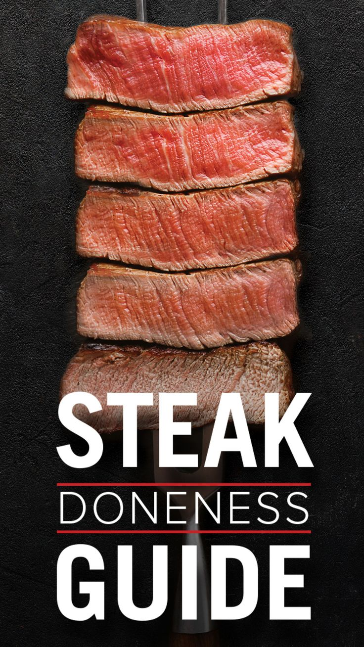 Slices Of Beef Steak, Meat Doneness Chart Differently ... |Restuarant Steak Doneness Chart