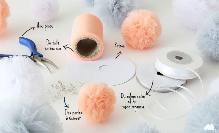 Minigougue: {DIY} Un mobile pompon pour bébé !