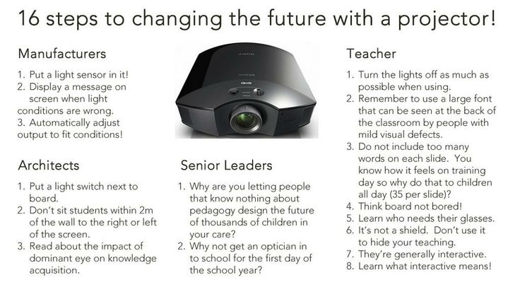 16 ways classroom projectors can be MUCH more effective