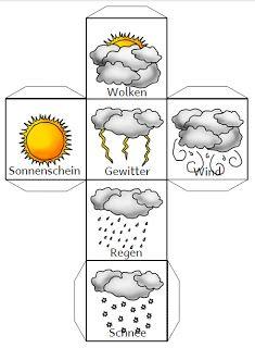 krabbelwiese: Sachunterricht Wetter Wurfel