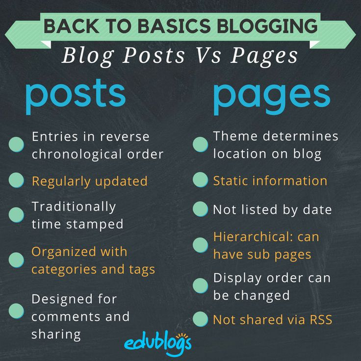 Back to Basics Posts vs Pages