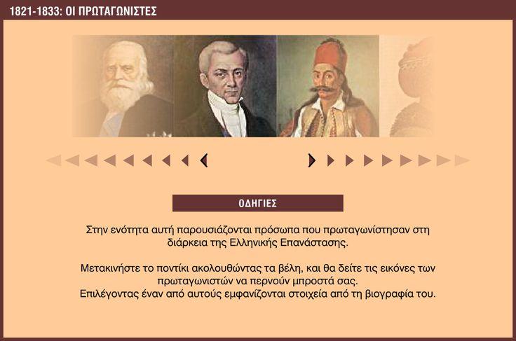 Οι μορφές του 1821(διαδραστική παρουσίαση)