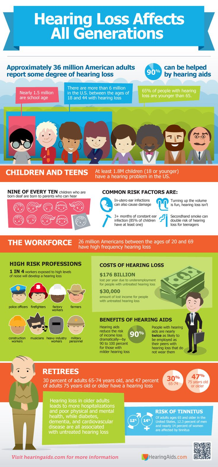 Hearing Loss Affects All Generations [INFOGRAPHIC]#hearingloss