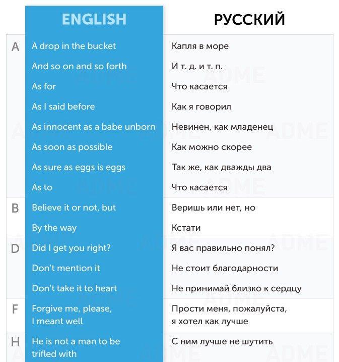 10 best Inglés images on Pinterest | Englisch lernen, Lernen und ...