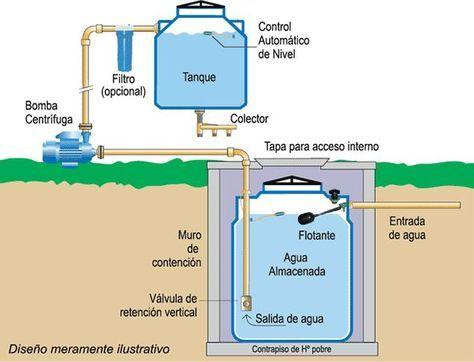 Instalación de Cisternas en La Paz