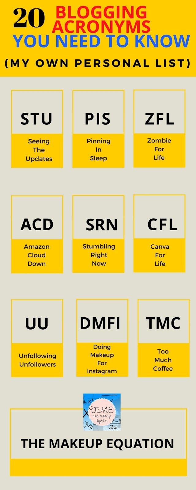 20 Blogging Acronyms You Need To Know