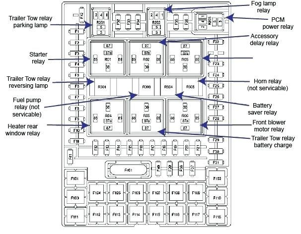 1997 F350 Fuse Box | schematic and wiring diagram