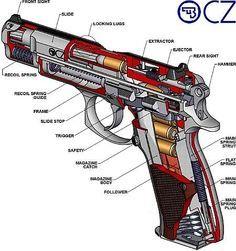 cz 75 cutaway
