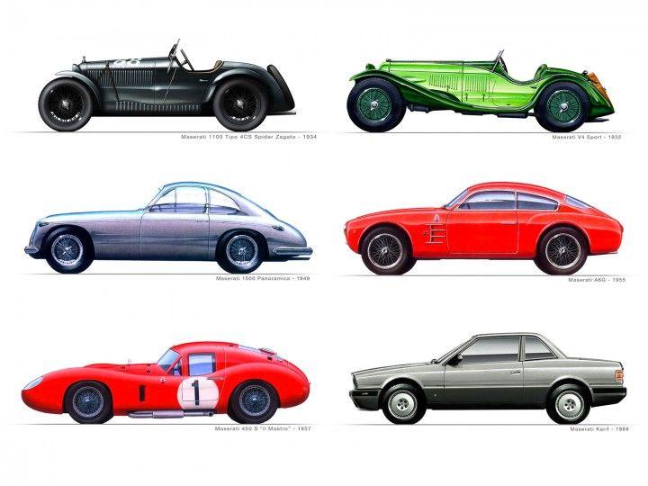 Zagato and Maserati: history and gallery