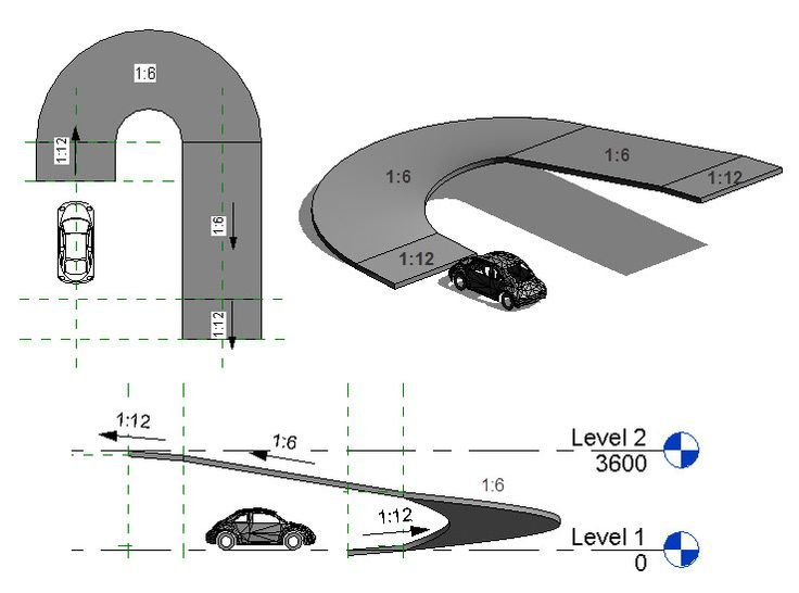 one way ramp width with 90 degree turn - Google Search