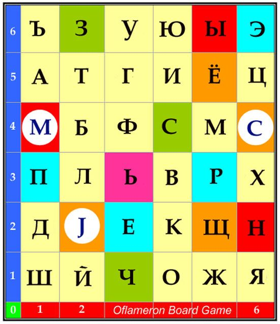 """Handmade board game - learn a foreign language! Any board game can be successfully used to learn a foreign language. As an example, You can use the """"Oflameron"""" table game to acquire a good stock of new words."""