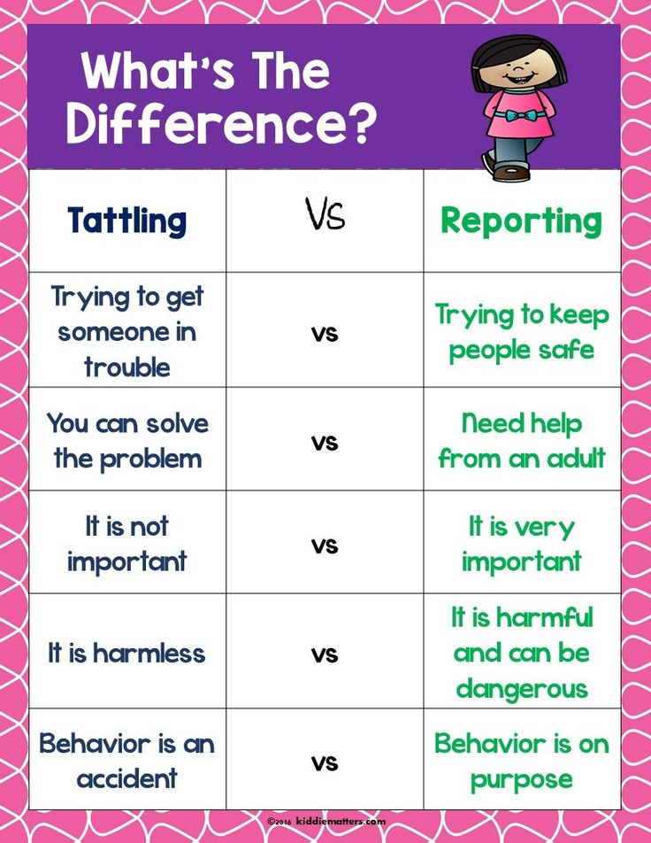 1000 Ideas About Tattling Vs Reporting On School Counselor