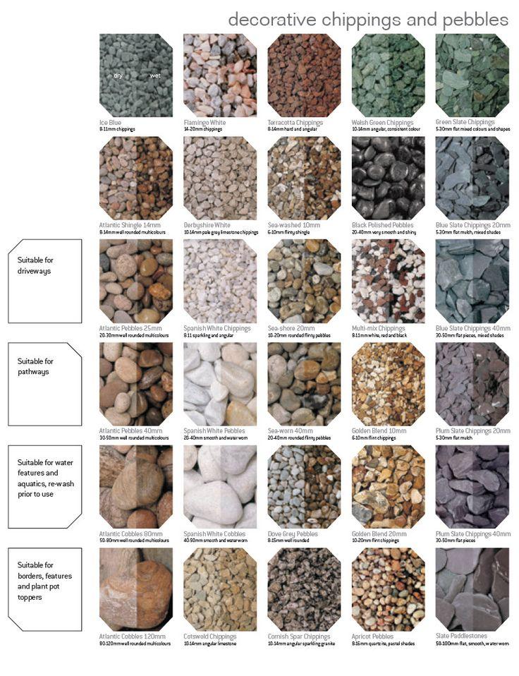 13 best gravel chippings images on pinterest pea gravel backyard chippingsandpebblesg 8101055 pixels garden stonesfront workwithnaturefo