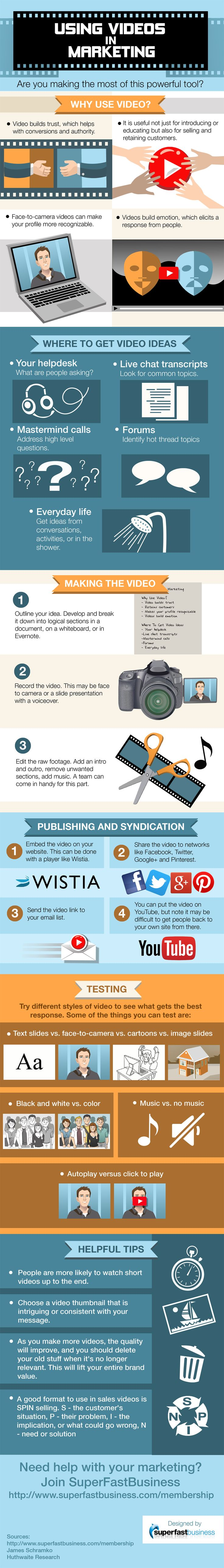 Using Videos In Marketing #infographic #Marketing #Videos #videomarketing #videomarketingtips #contentmarketinginfographic
