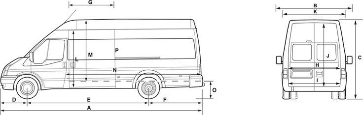 Wymiary ford transit jumbo #1