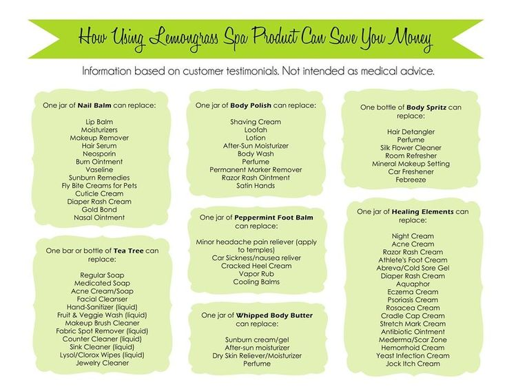 Lemongrass Spa Products - natural bath & beauty products ...