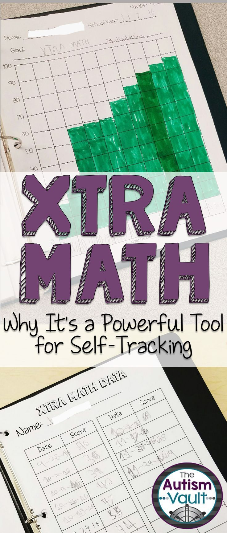 The Xtra Math website and app are great for teaching math facts. The way that the site automates data lends itself greatly to the opportunity for students to self-track and monitor their progress.