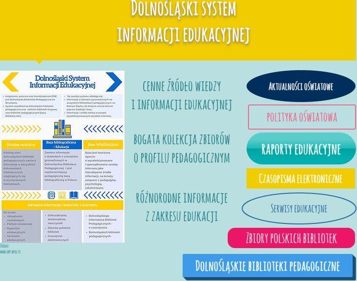 Dolnośląski System Informacji Edukacyjnej