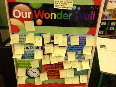 Our Wonder Wall Display, classroom Display, questions and answers, questions, opinions, learning,Early Years (EYFS),KS1KS2 Primary Teaching Resources