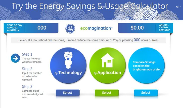 Stock Quote Ge 232 Best Energy Savings $$$ And Tips Images On Pinterest  Building