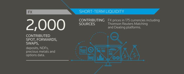 As a Corporate Treasurer, from the moment your day starts your world speeds up. Thomson Reuters wanted to show how their services support users from managing working capital to accessing funding for your short term or long term financing needs. The Surg…