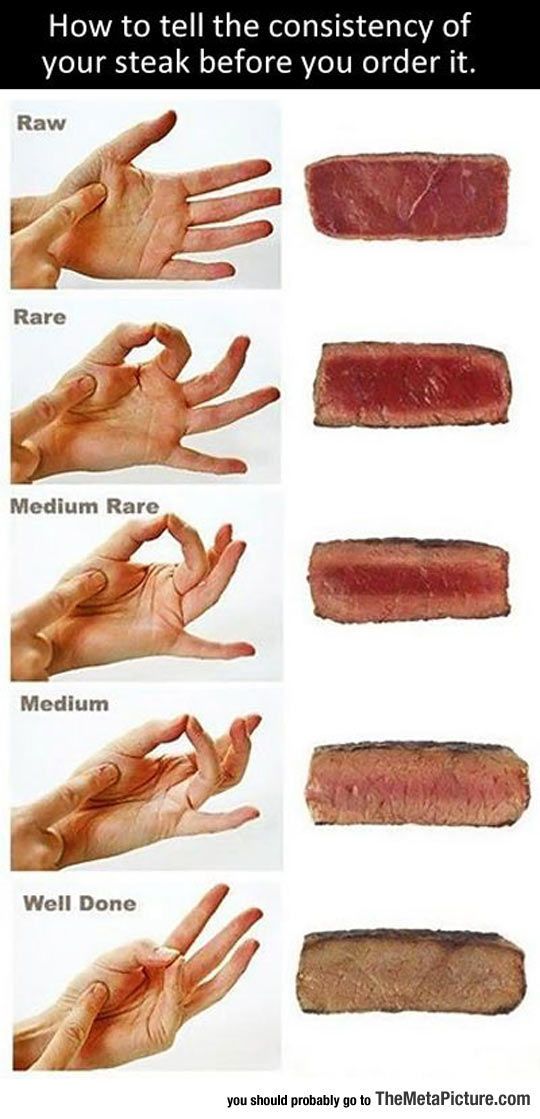 Consistency Of Your Steak