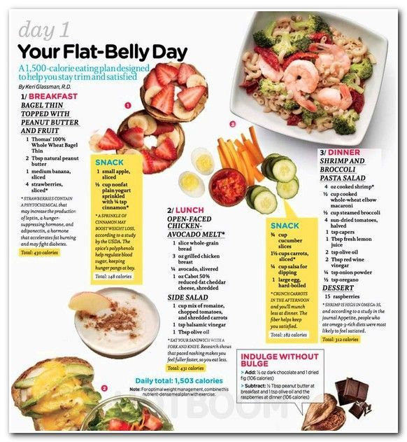 4 Week Workout Program Balanced Diet Chart For 7 Year Old Child