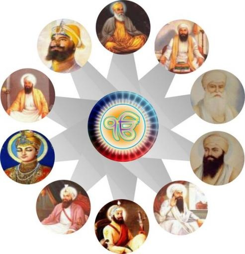 Sikhism - Some of the important elements of Sikhism are belief on one God; the ten Gurus and the teachings of Granth Sahib. It emerges in India at the time when the Hindu-Muslim were enduring a very contentious ambience among themselves. Its founder teacher was Guru Nanak Dev and born in 1469 to a Hindu family. It has around 23 million followers.
