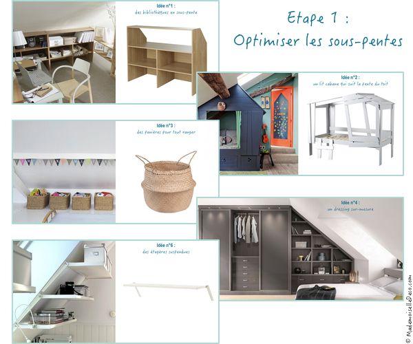 conseils et id es de mobilier pour am nager et optimiser ses combles id es pour la maison. Black Bedroom Furniture Sets. Home Design Ideas