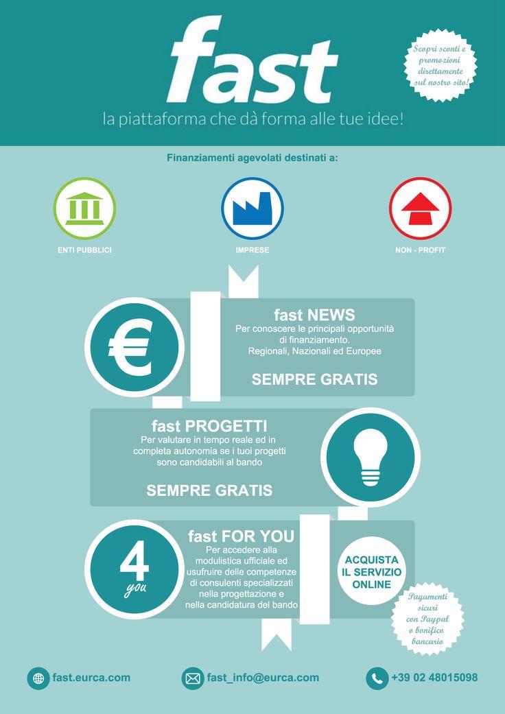 Iscriviti a FAST! Per te tante promozioni e sconti! Scopri i vantaggi per Impresa, ente Locale e Non profit http://fast.eurca.com/