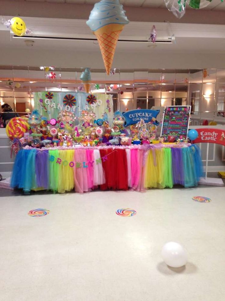 Candyland Birthday Party Ideas | Candyland Birthday party ideas and Birthdays : candyland birthday party ideas decorations - www.pureclipart.com