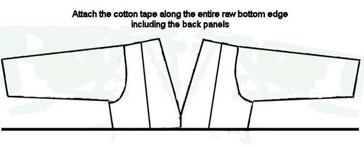 choli pattern step 5