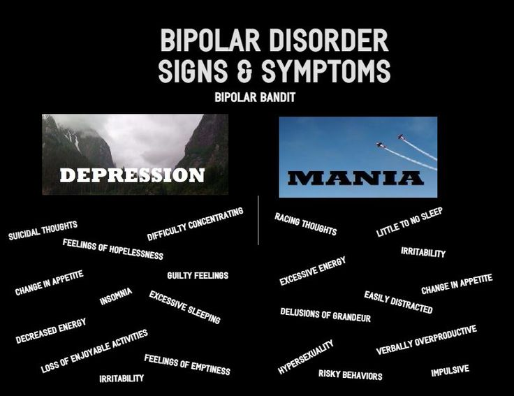 Bipolar Disorder Signs & Symptoms Infographic