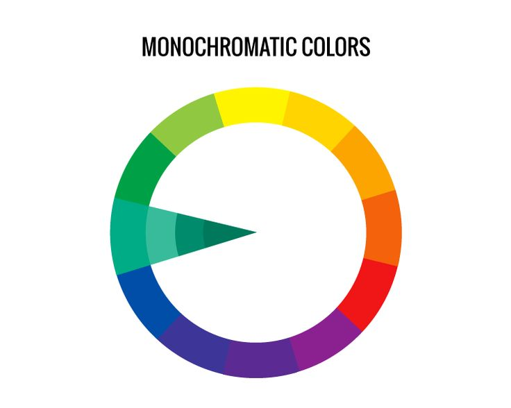 A Monochromatic Colour Scheme Uses Shades And Tints Of Singular Hue The Effect Is