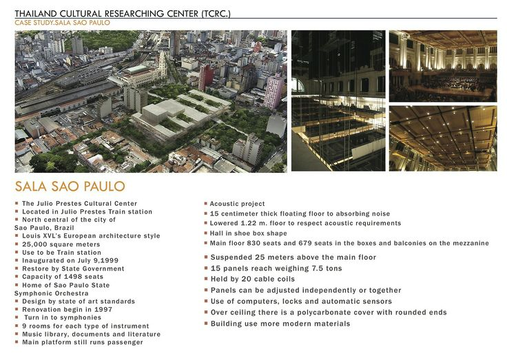 Sarar Punnarungsi Temswaenglert,:Case study: Sala Sao Paulo is the most important orchestra concert hall in Brazil. This place use to be full part train station but when economic fall down it had to turn apart to cultural centre of Brazil.