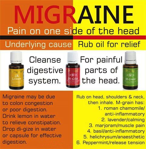 Natural Migraine Cures And Prevention