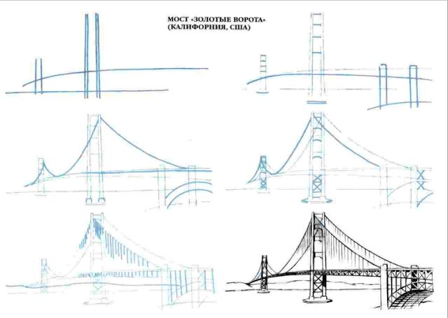 """Как нарисовать мост """"Золотые ворота"""""""