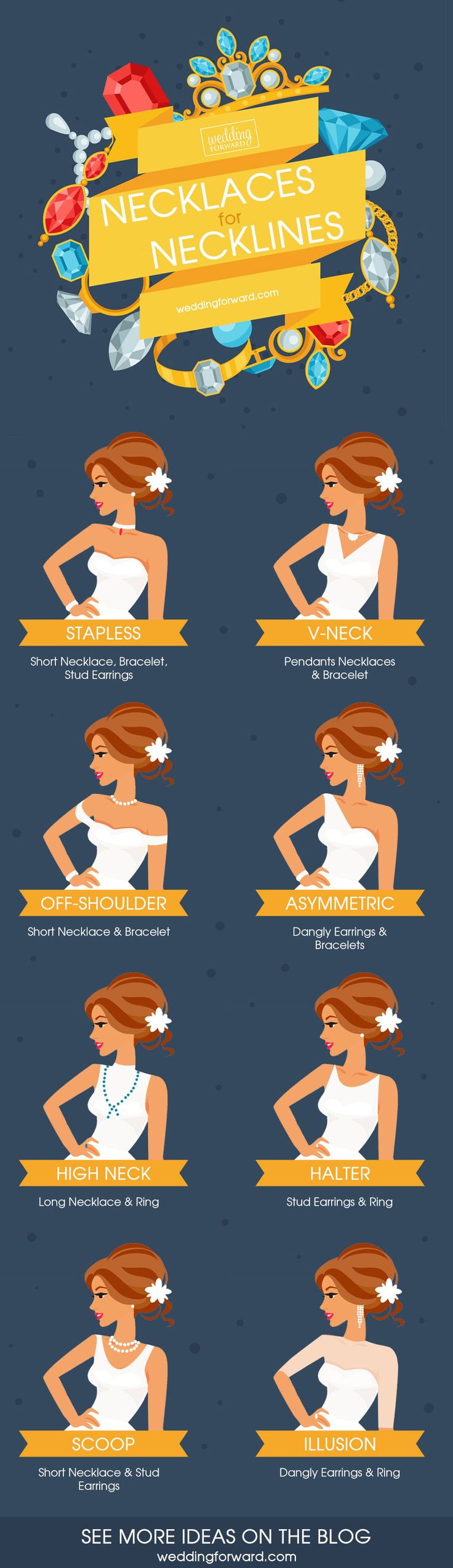12 Wedding Dress Infographics To Make Your Shopping Easier ❤️ The most useful wedding dress infographics that will help you to make the right choice. Wedding jewelry vocabulary for dresses. See more: http://www.weddingforward.com/wedding-dress-infographics/ #wedding #dresses #infographics