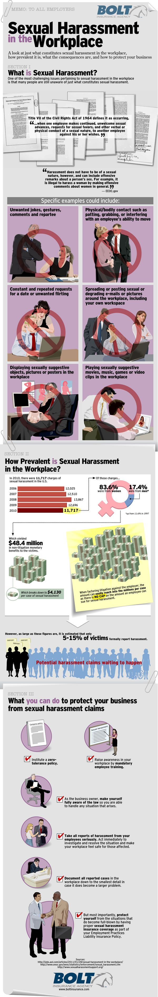 This info graphic is showing what sexual harassment is. It states that any sexual gesture could be sexual harassment, vulgar pictures or sayings and obviously physical contact.
