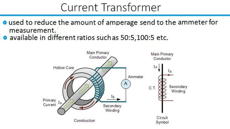 Wiring Diagram Besides Dol Starter Circuit Diagram On 120v Relay