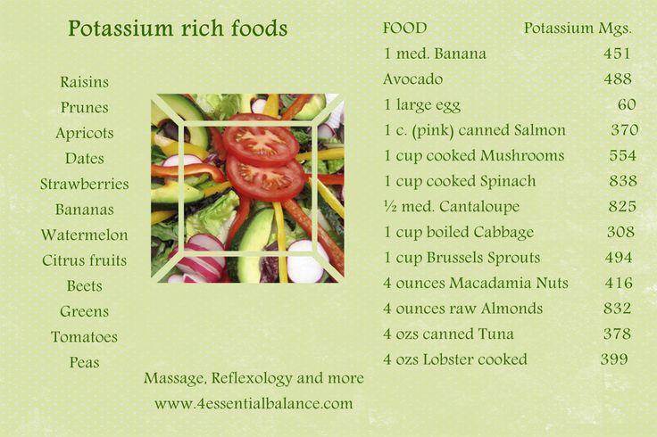 Potassium Rich Foods List Mayo Clinic