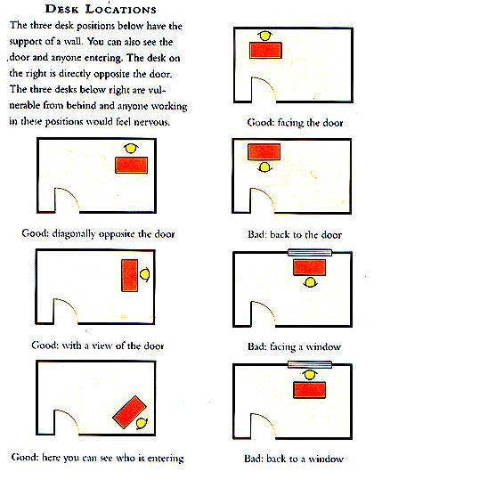 feng shui office desk layout | Office ideas | Pinterest ...