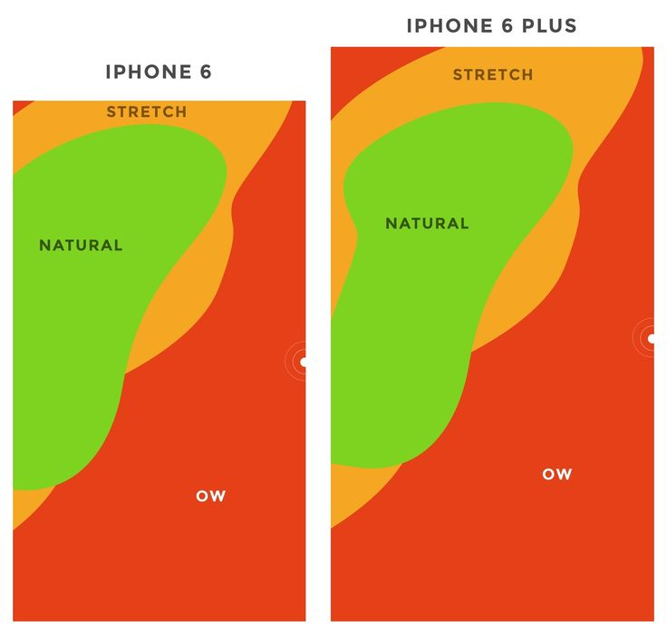 How to design for thumbs in the Era of Huge Screens - Scott Hurff