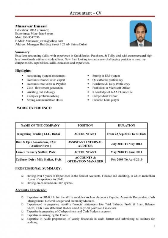Mba Resume Sample Cover Letter For Resume Perfect Resume Example Mba